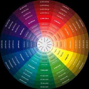 farbkreis-detail